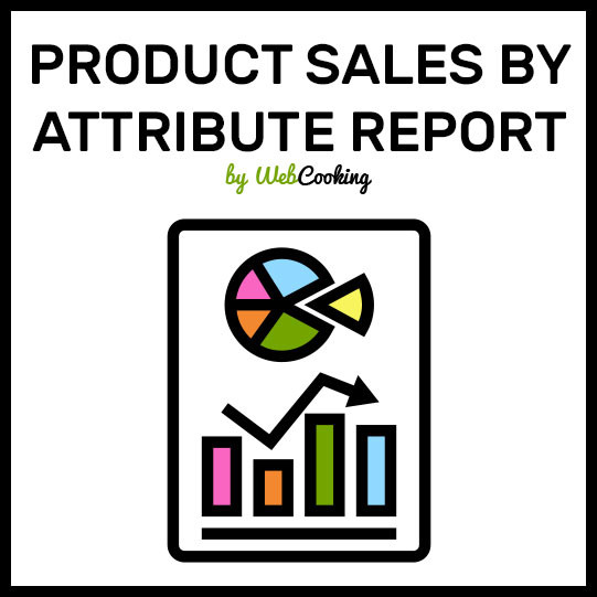 product sales report by attribute on magento