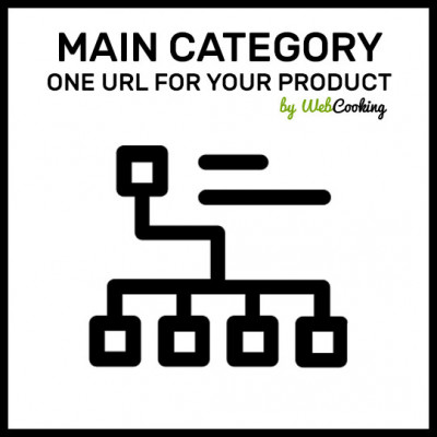 magento products main category (one url)